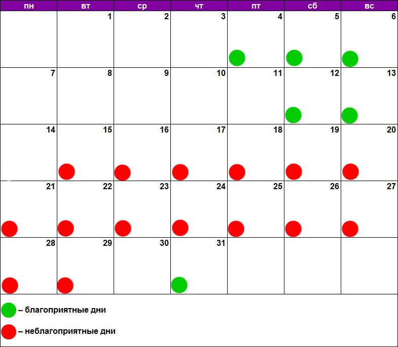 Лунный календарь чистки лица май 2018