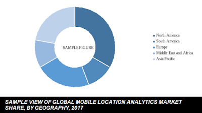 global mobile location analytics market share by region