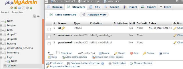 contoh struktur tabel