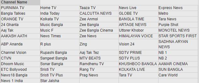Cable TV Bangla Popular Serial Channel List ~ Online Information