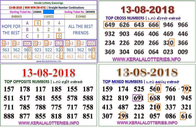 kerala lottery abc guessing win win W-473 on 13.08.2018 by keralalotteries.info