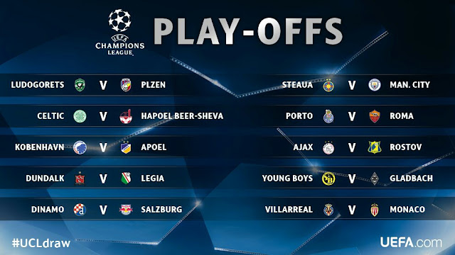 Mini-Guia dos Playoffs da Champions League