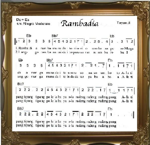 Chord Gitar Lagu Malaysia Merayu: Lagu Daerah Tapanuli