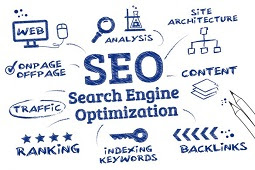 Importance of on-page search engine optimization