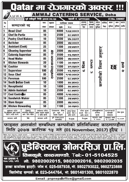 Jobs in Qatar for Nepali, Salary Rs 1,65,000