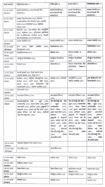 PSEB 12th Time Table March 2020