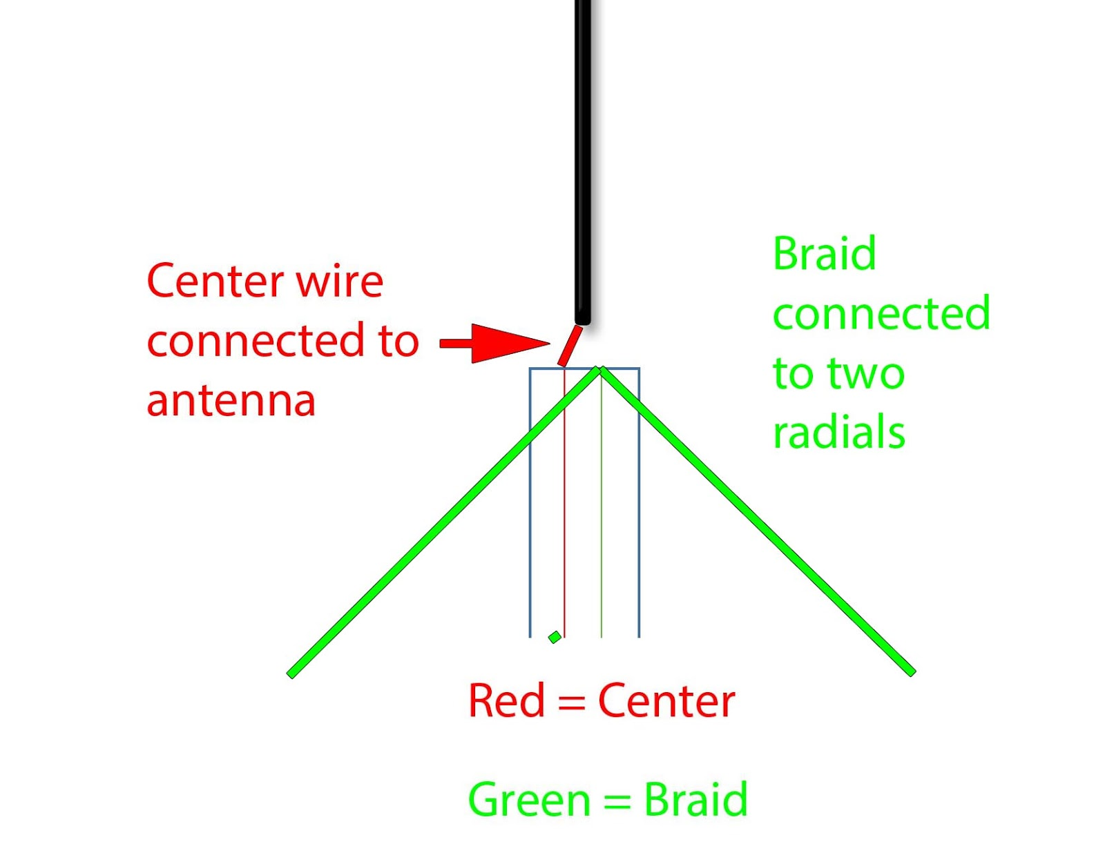 homemade antenna wiring diagram homemade oven wiring diagram