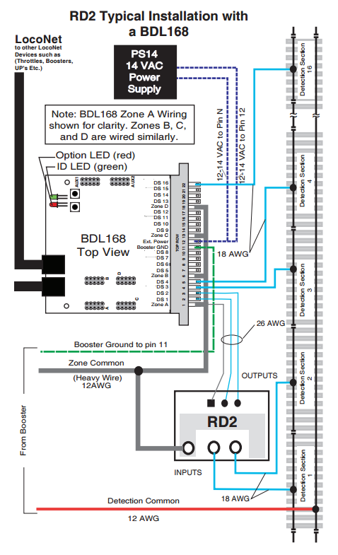 [DIAGRAM_09CH]  Northstar Subdivision: Block Detection Hardware Comparisons   Dcc Bdl 168 Wiring Diagram      Northstar Subdivision
