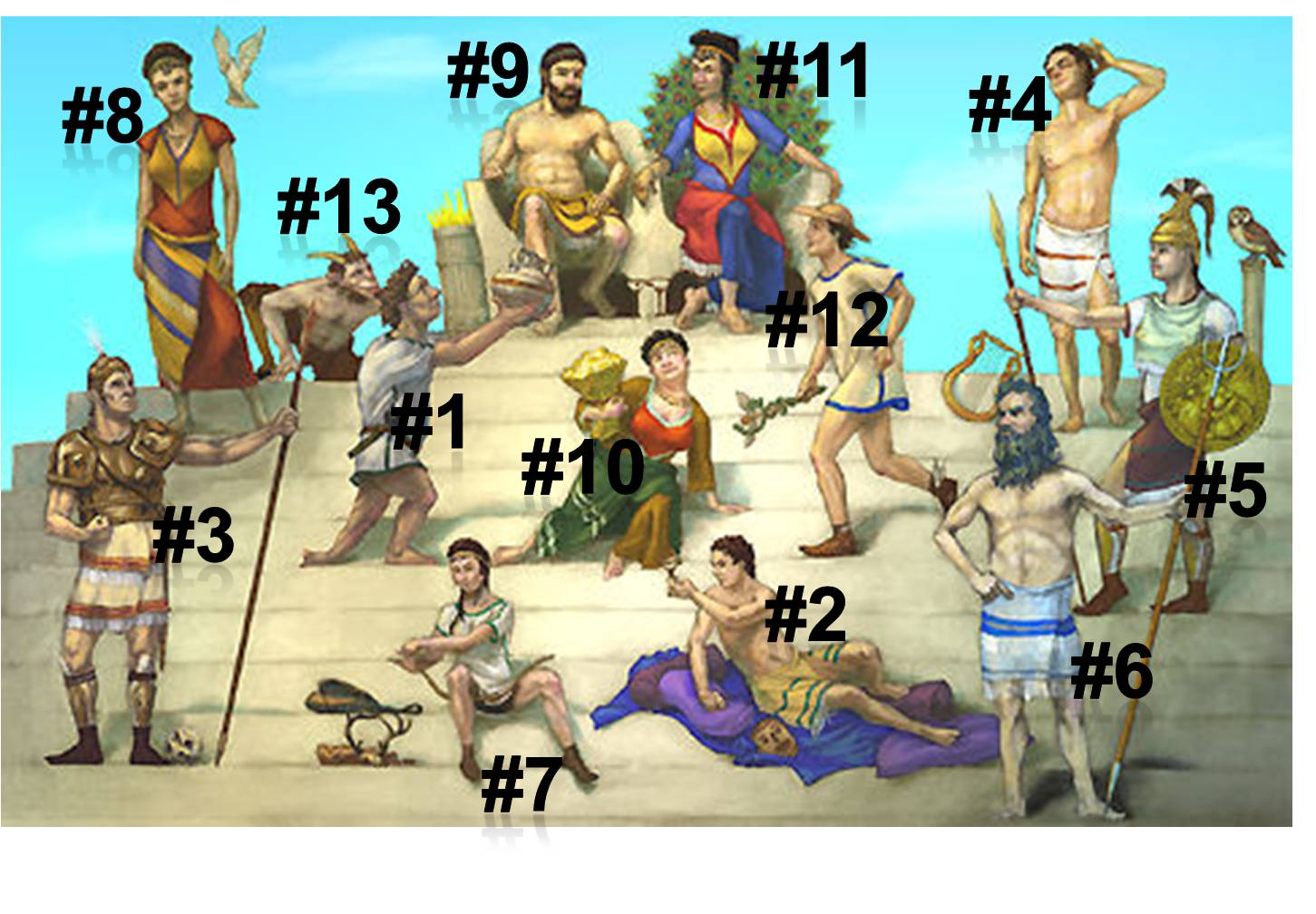 Water For Sixth Grade Greek Mythology Guess The Greek God