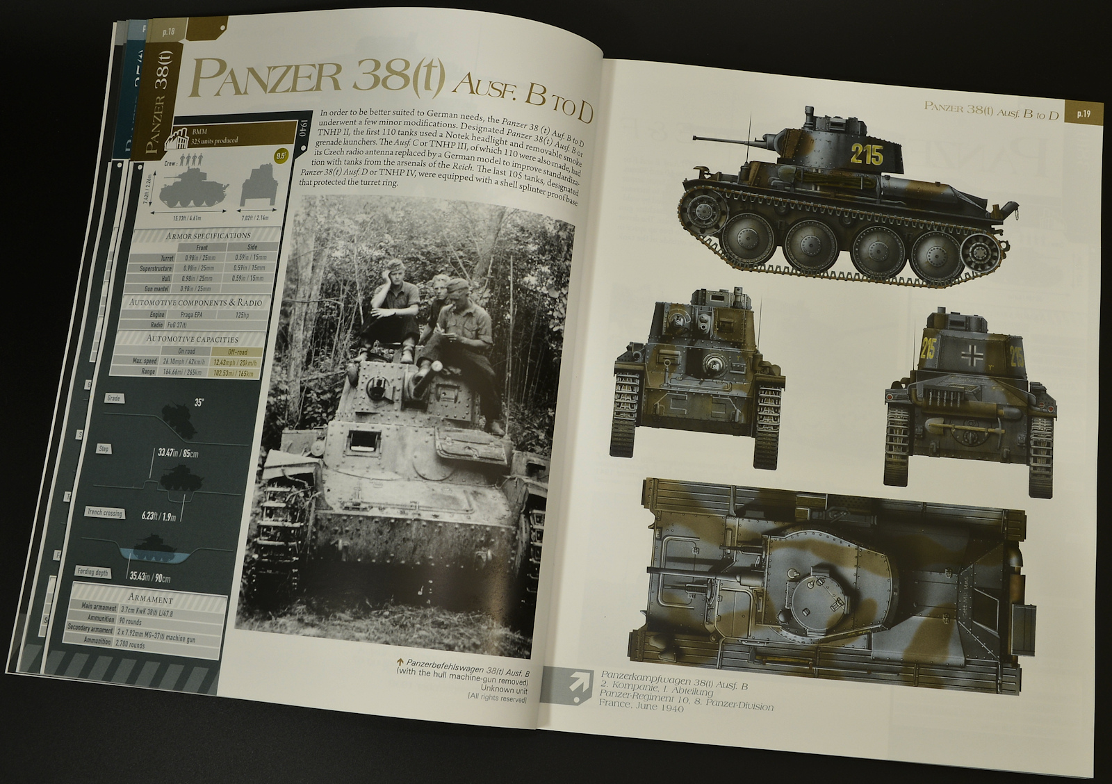 The Modelling News: Read n' Reviewed - PANZER - The German