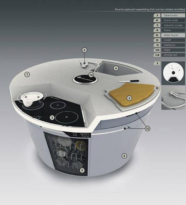 Kitchen Design Ideas @ The Kitchen