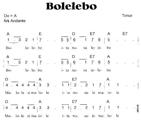 Not Angka Pianika Lagu Bolelebo (Timor)
