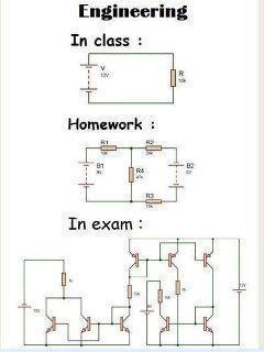 Engineering Pics: What the teacher teaches,What they give