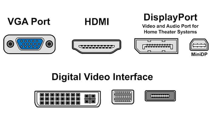 Pengertian dan Macam-Macam Port Input atau Output