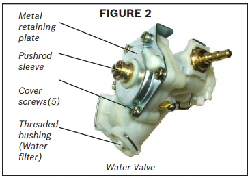below is a diagram of the water valve  service bulletins can be downloaded  off the bosch website at www bosch-climate us