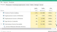 Processo Antimalware Service Executable: cosa fa in Windows 10