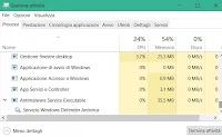 Processo Antimalware Service Executable: cosa fa in Windows 10