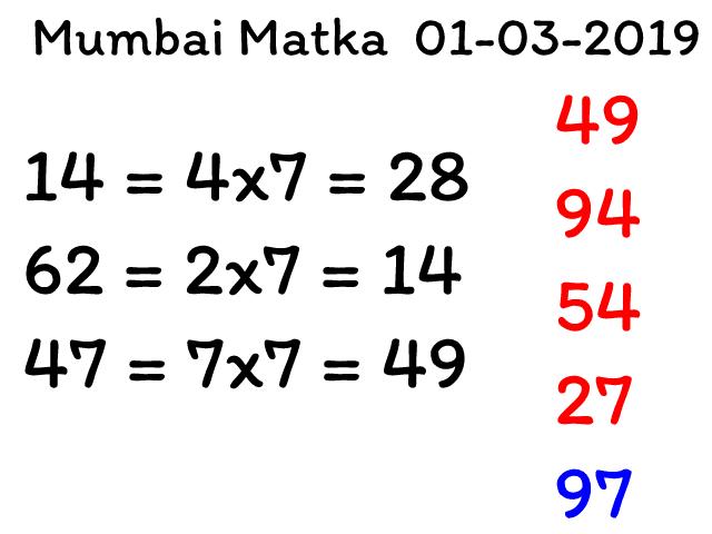 Matkam Main Mumbai Panel Chart Sattam Single Jodi Guess