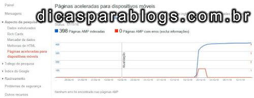 AMP - Google Search Console