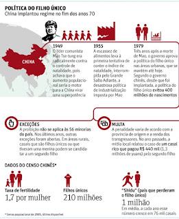 Política do Filho Único - www.professorjunioronline.com