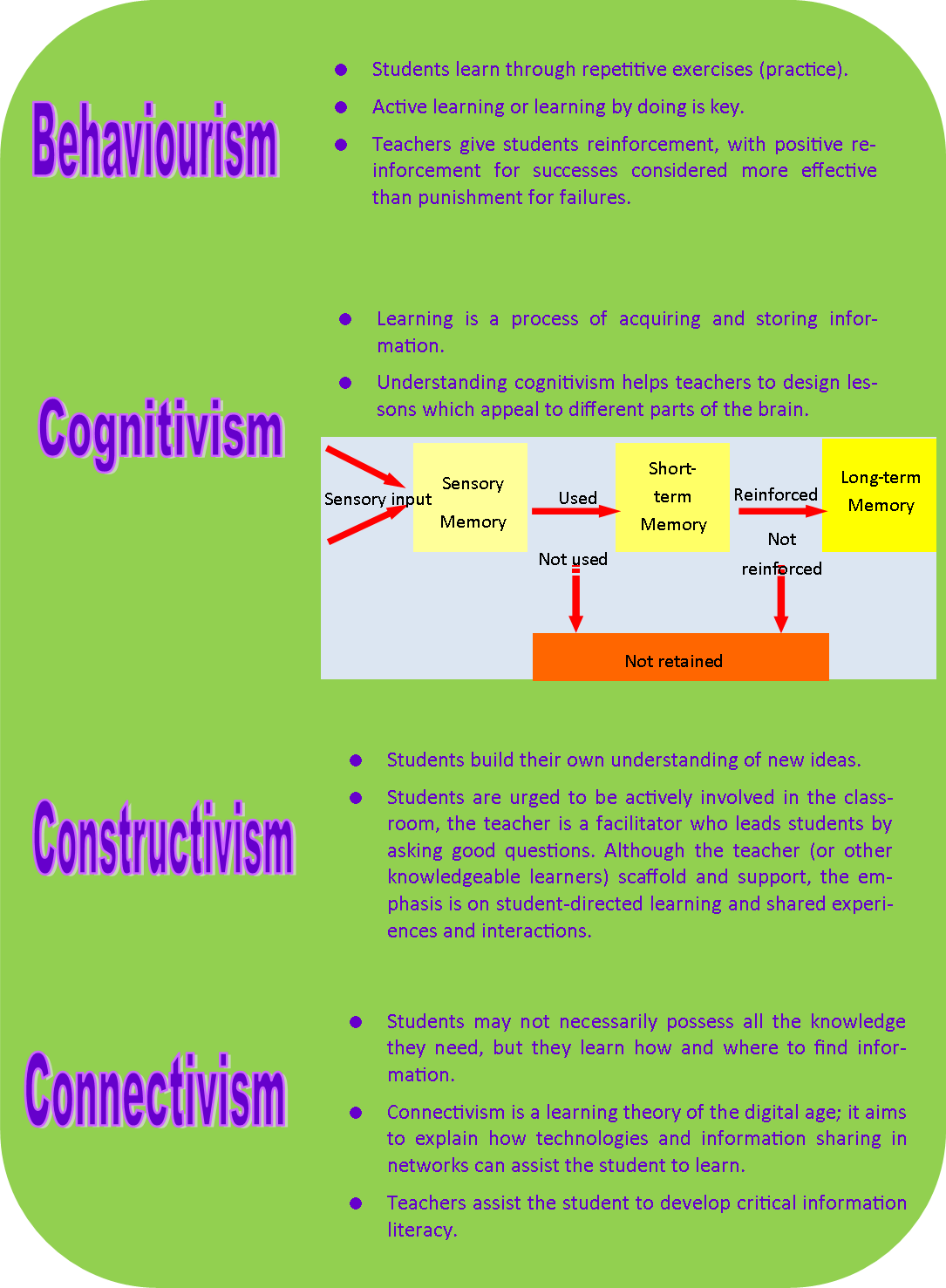 Compare and contrast vygotsky and bronfenbrenner