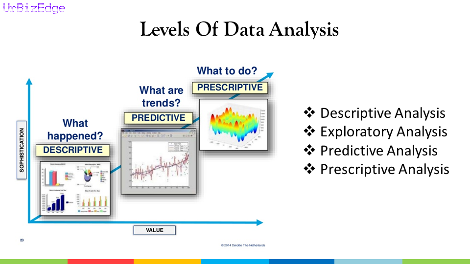 Slides, File and Recording of Webinar On Predictive Analysis