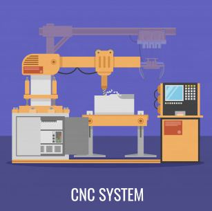 Keluarga Mesin CNC