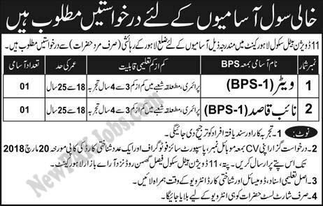 New Jobs for Civilians in in 11 Division School Cantt for Naib Qasid, Waiter