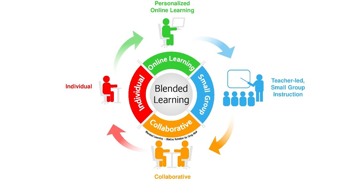 A Principal's Reflections: The Pedagogy of Blended Learning