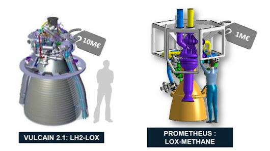 Europe Will Fund the Prometheus Reusable Engine; Canada Pitched Cyclone-4's