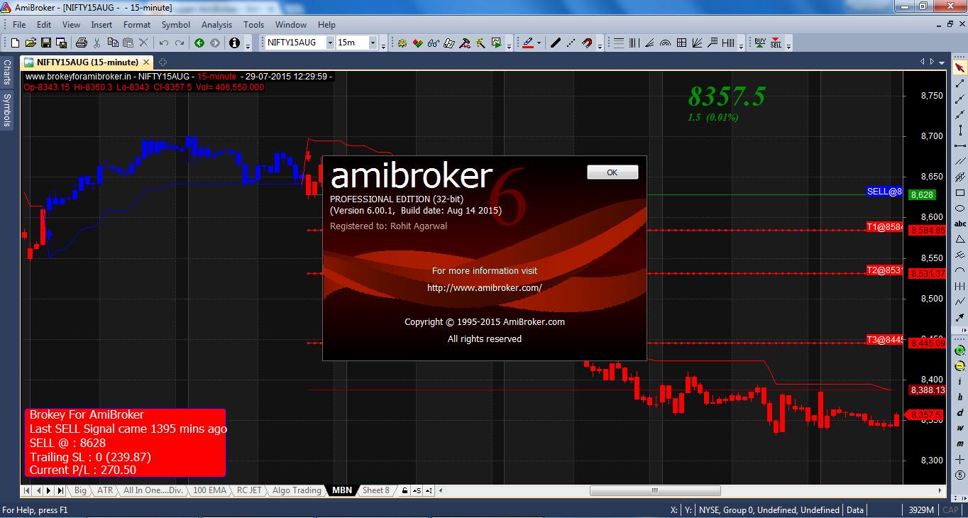 pengembangan sistem perdagangan amibroker