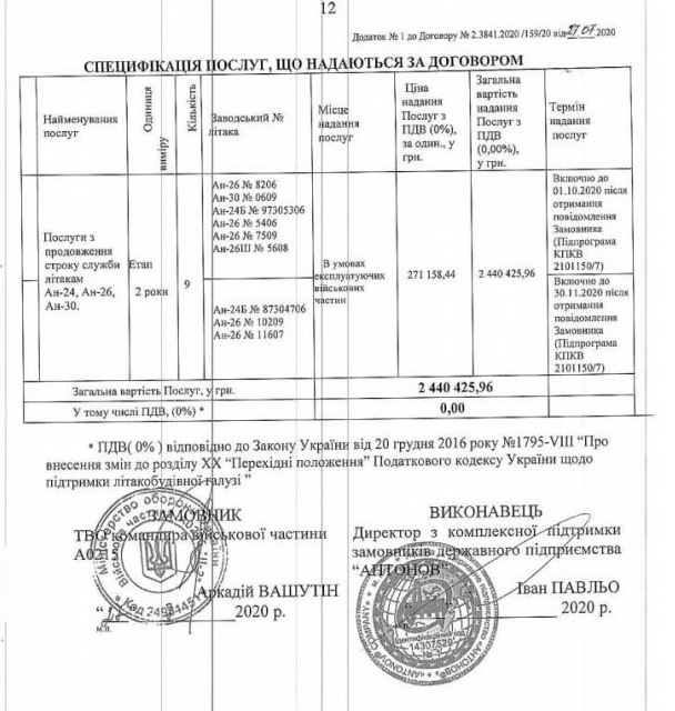 Антонов продовжить строки служби дев'яти літакам ЗСУ