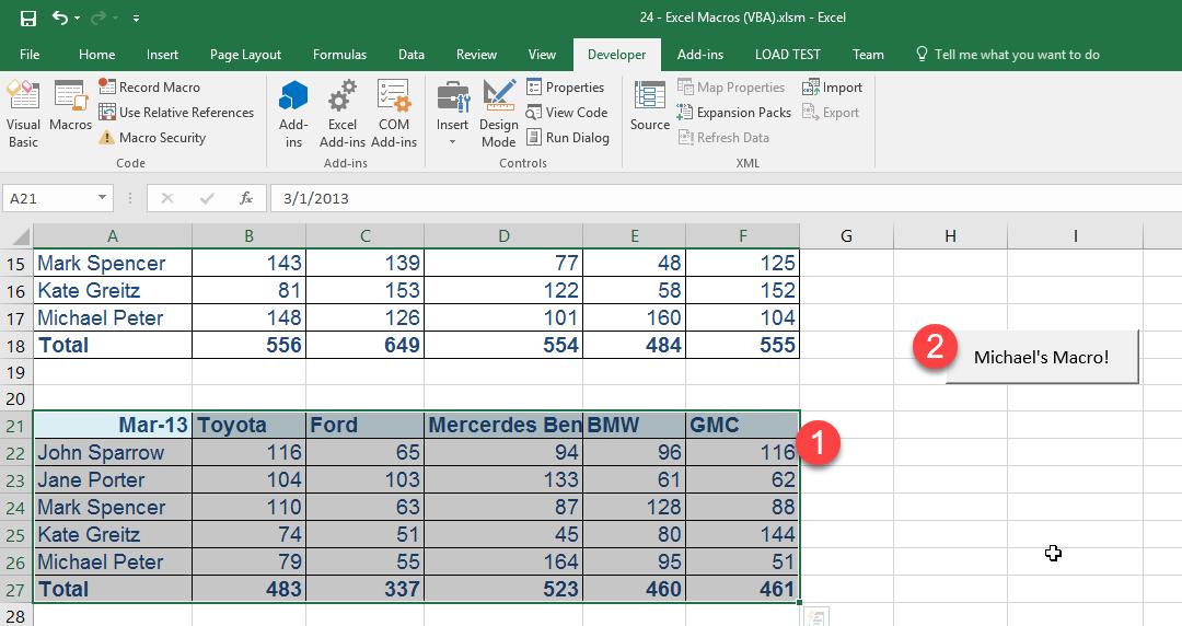 Главная  Профессиональные приемы работы в Microsoft Excel