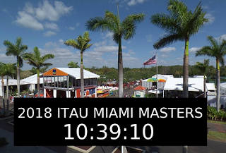 ATP World Tour Miami Open Biss Key 27 March 2018
