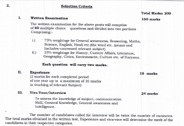 HSSC pgt exam syllabus