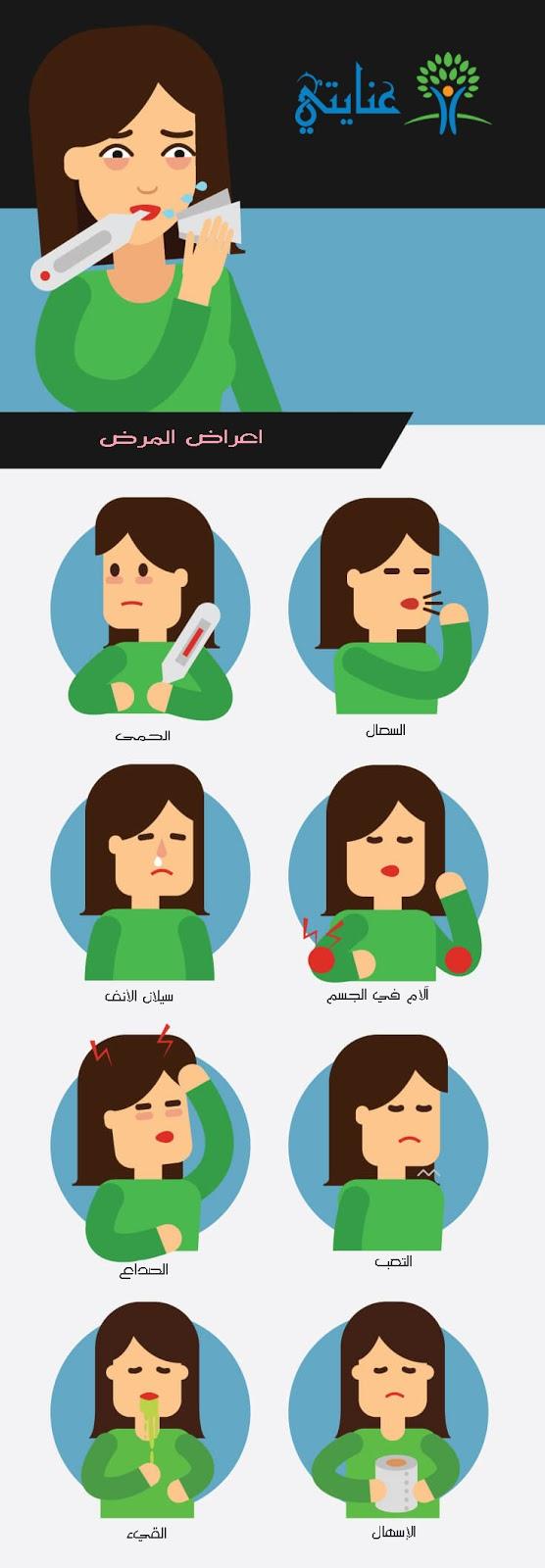 اعراض-الانفلونزا