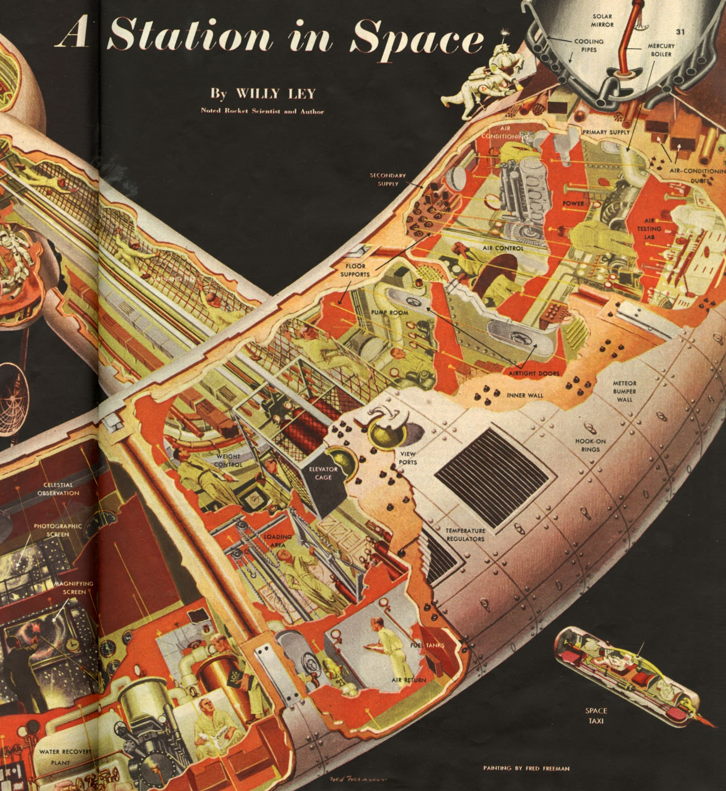 Dreams Of Space Books And Ephemera Collier S March 22