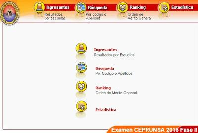 Resultados Ceprunsa II fase 2016