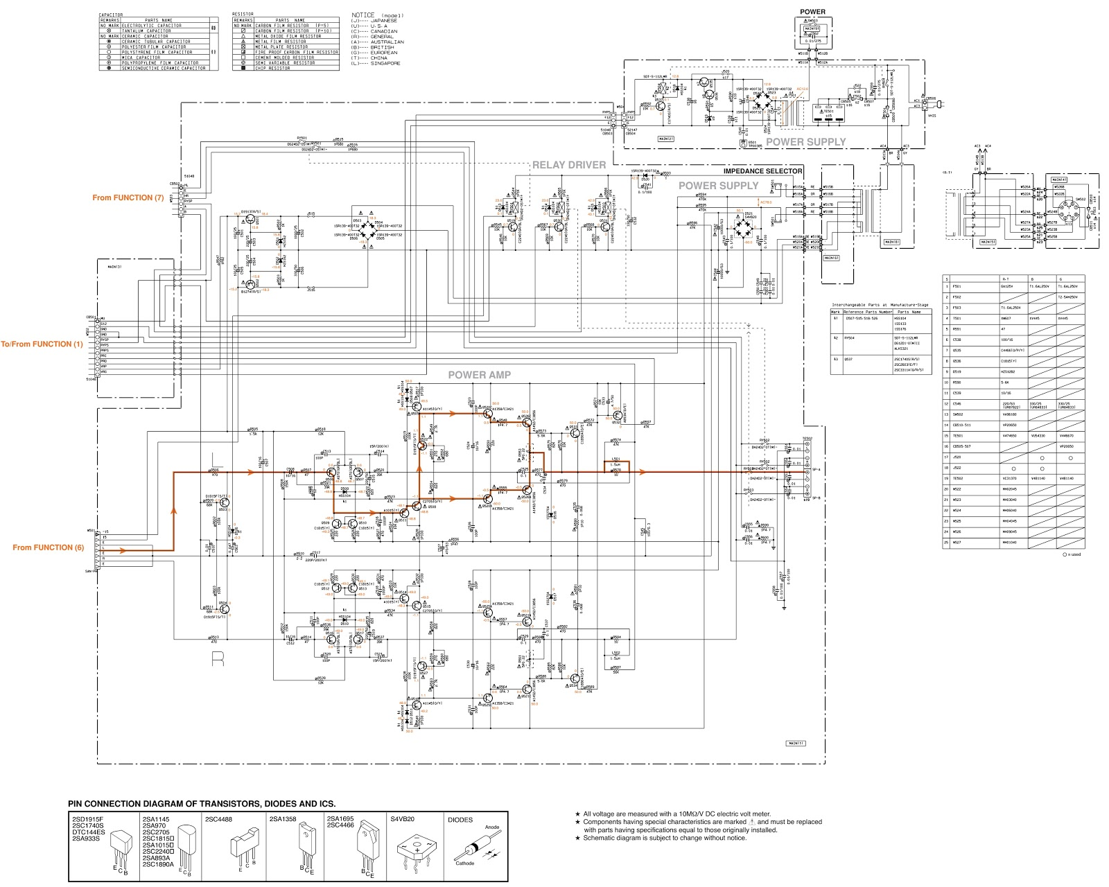 Yamaha AX496 Stereo Amplifier – Circuit Diagram – Adjustments ...