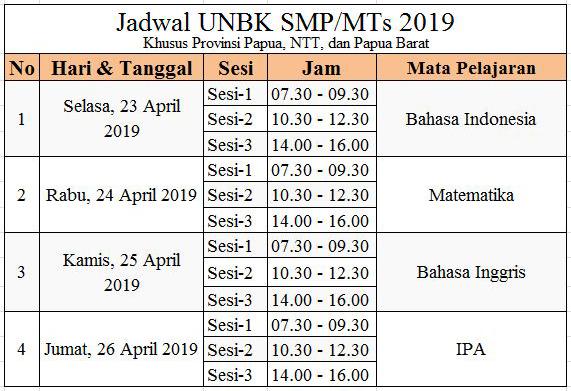 telah diberitahukan oleh pihak pemerintah sesuai dengan ketentuan BNSP  Jadwal UNBK 2019 SMP/MTs, SMA/MA, dan SMK