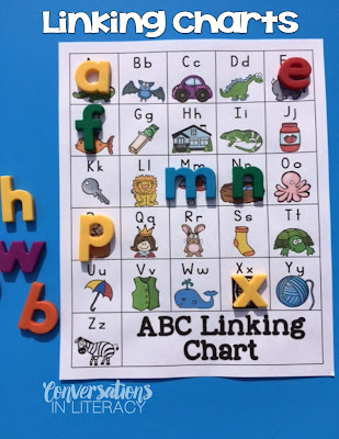 Using Linking Charts for Word Work