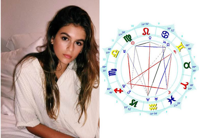 Wiki Kaia Gerber birth chart & personality traits