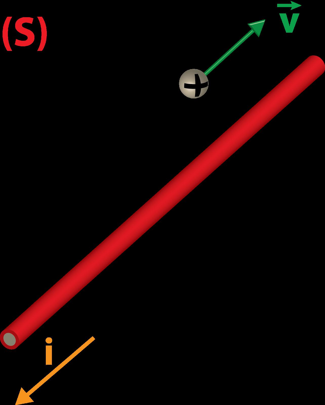 Eletrodinamica cargas eletricas em movimento