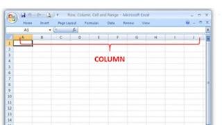 Pengertian Column Pada Micrsoft Excel  Pengertian Column adalah sebuah urutan pada worksheet Microsoft Excel yang di identifikasikan dengan huruf yang terletak diatas dan di awali dengan huruf A, B, C dst.