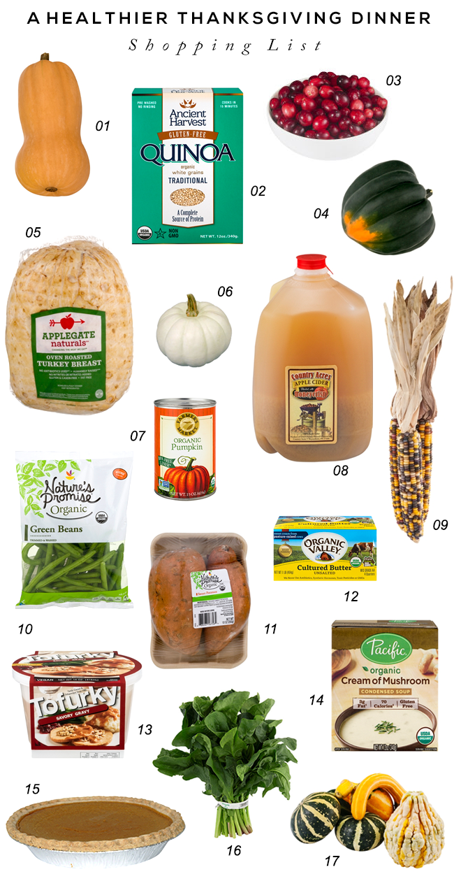 A Healthy Thanksgiving Grocery List // Bubby and Bean