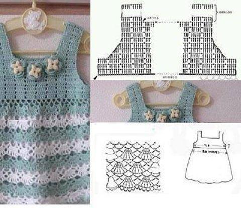 647b5b80b Estos hermosos vestidos tejidos a ganchillo o crochet para nuestras  princesas recién nacidas es lo mejor que puedes colocarle a tu bebe en ese  gran día
