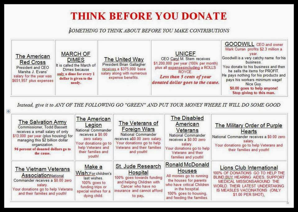 Therightrant Be Careful Before You Donate