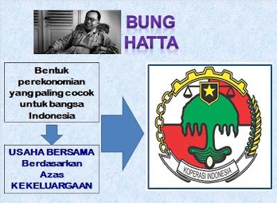 Sejarah Sosial Ekonomi Indonesia