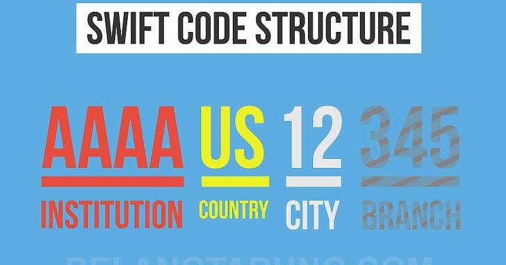 Senarai Swift Bic Code Bank Di Malaysia Travel Eat Lifestyle Blog