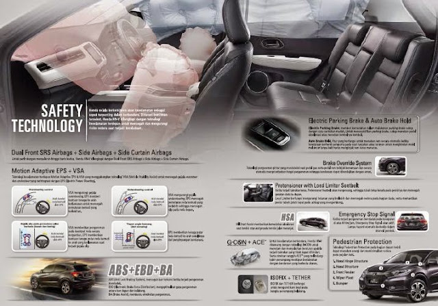honda HRV safety